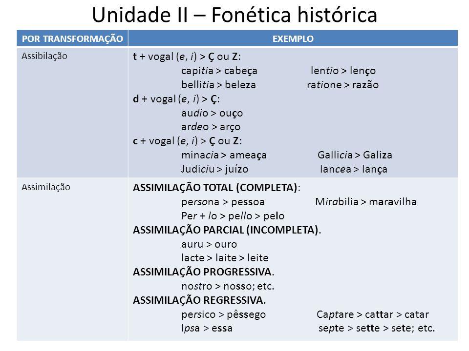 Unidade II – Fonética histórica POR TRANSFORMAÇÃOEXEMPLO Assibilação t + vogal (e, i) > Ç ou Z: capitia > cabeça lentio > lenço bellitia > beleza rati