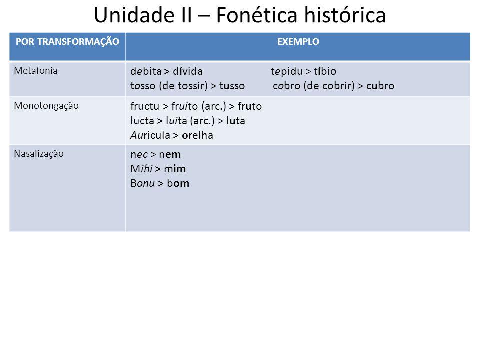 Unidade II – Fonética histórica POR TRANSFORMAÇÃOEXEMPLO Metafonia debita > dívida tepidu > tíbio tosso (de tossir) > tusso cobro (de cobrir) > cubro