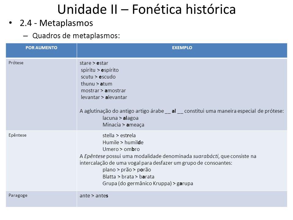 Unidade II – Fonética histórica 2.4 - Metaplasmos – Quadros de metaplasmos: POR AUMENTOEXEMPLO Prótese stare > estar spiritu > espírito scutu > escudo