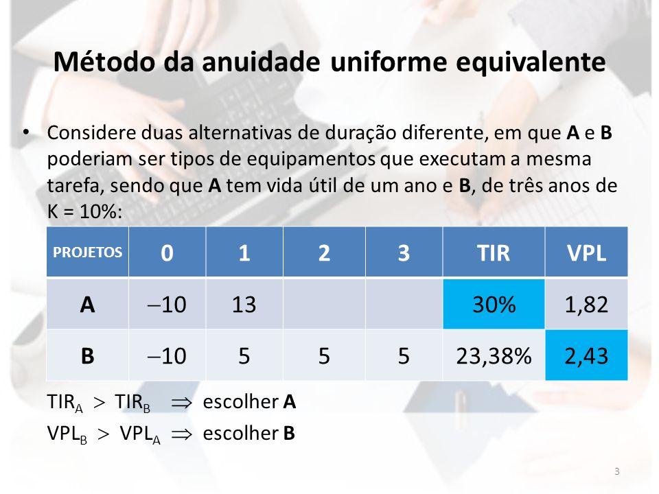 Método do custo uniforme equivalente Utilizando a HP-12C: CUE X 12 CHS PV 3 n 10 i PMT = 4,83 CUE X = 4,83 + 2,5 = 7,33 CUE X < CUE Y selecionar X Utilizando a HP-12C: CUE Y 32 CHS PV 8 n 10 i PMT = 6,0 CUE Y = 6,0 + 2,0 = 8,0 24
