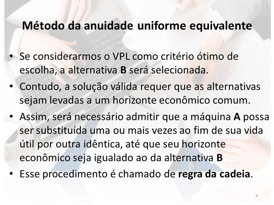 Método da anuidade uniforme equivalente Regra da cadeia os horizontes econômicos das duas alternativas são igualados em alguma data futura que corresponde ao mínimo múltiplo comum dos prazos das alternativas.