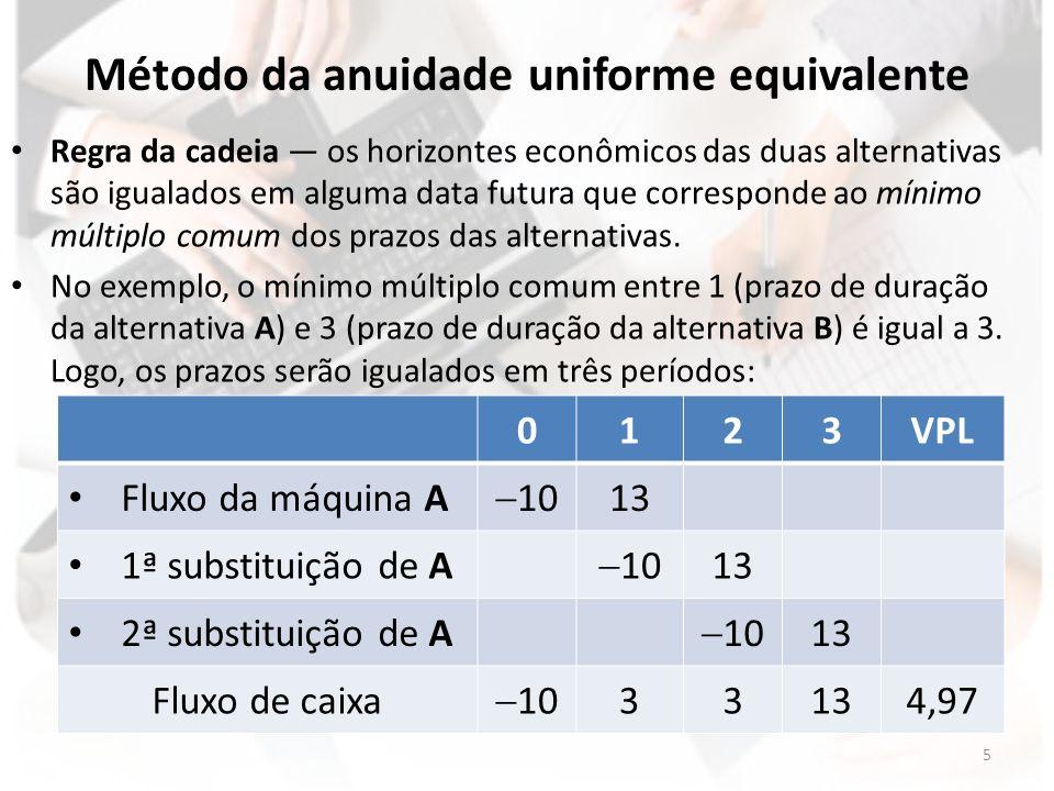 Método da anuidade uniforme equivalente A alternativa A, após termos igualado os horizontes econômicos, passa a ser dominante, dado que o VPL de A, com suas duas substituições, agora é maior em relação ao VPL da alternativa B 4,97 2,43.
