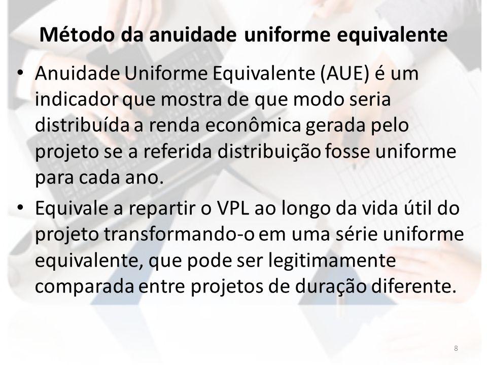 Método da anuidade uniforme equivalente No exemplo, o cálculo das AUEs é realizado da seguinte forma: AUE A AUE B selecionar A.