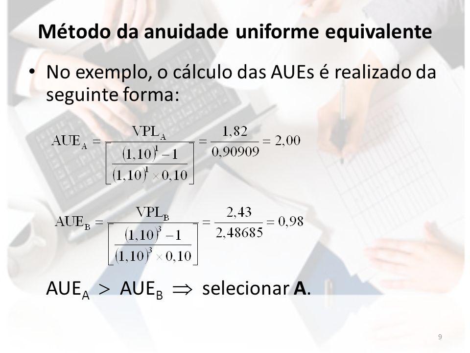 Tempo ótimo de substituição de equipamentos CUE para um ano 100.000 CHS g Cf 0 40.000 g Cf 1 10 i f NPV = 63.636,36 63.636,36 PV 1 n PMT = 70.000 CUE 1 ANO = 70.000 CUE para dois anos 100.000 CHS g Cf 0 20.000 g Cf 1 13.000 g Cf 2 10 i f NPV = 128.925,62 128.925,62 PV 2 n PMT = 74.285,71 CUE 2 ANOS = 74.285,71 30