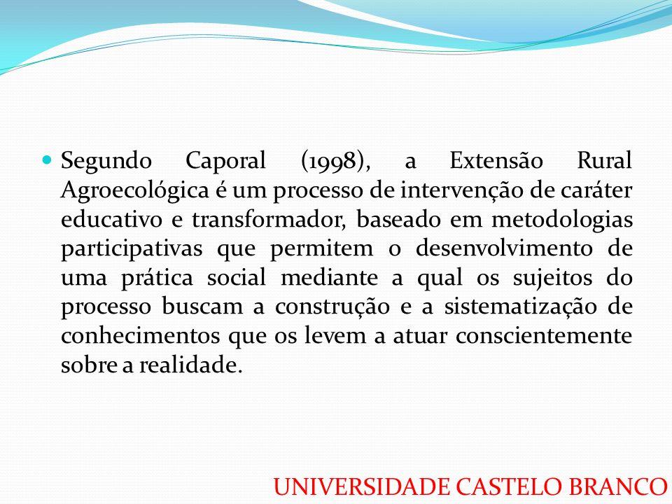 UNIVERSIDADE CASTELO BRANCO Segundo Caporal (1998), a Extensão Rural Agroecológica é um processo de intervenção de caráter educativo e transformador,