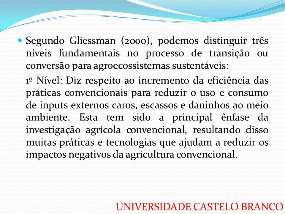 UNIVERSIDADE CASTELO BRANCO Segundo Gliessman (2000), podemos distinguir três níveis fundamentais no processo de transição ou conversão para agroecoss
