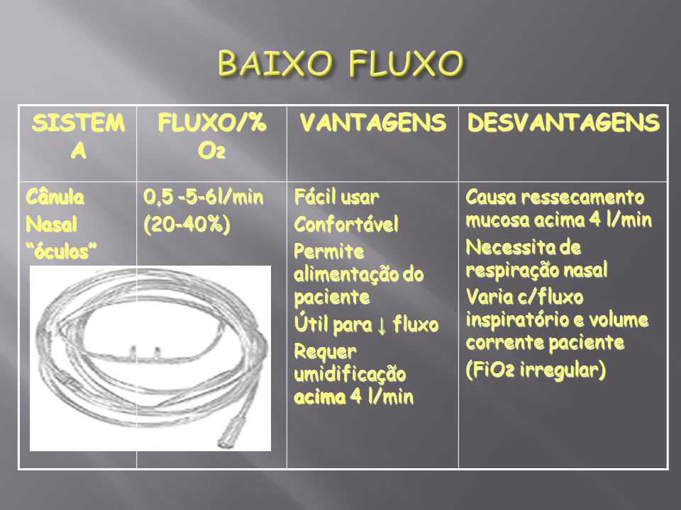 SISTEM A FLUXO/% O 2 VANTAGENSDESVANTAGENSCânulaNasalóculos 0,5 -5-6l/min (20-40%) Fácil usar Confortável Permite alimentação do paciente Útil para fl