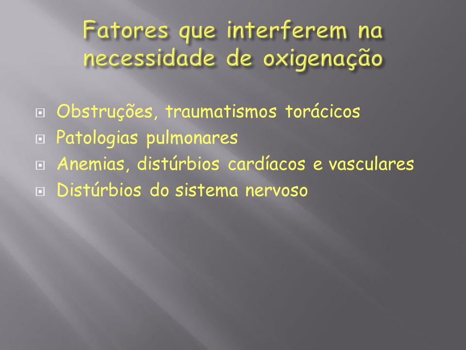MANIFESTAÇÕES CLINICAS.