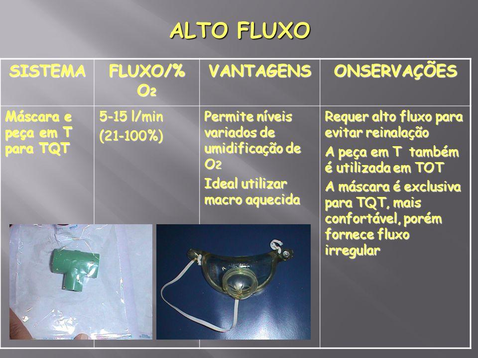 ALTO FLUXO SISTEMA FLUXO/% O 2 VANTAGENSONSERVAÇÕES Máscara e peça em T para TQT 5-15 l/min (21-100%) Permite níveis variados de umidificação de O 2 I
