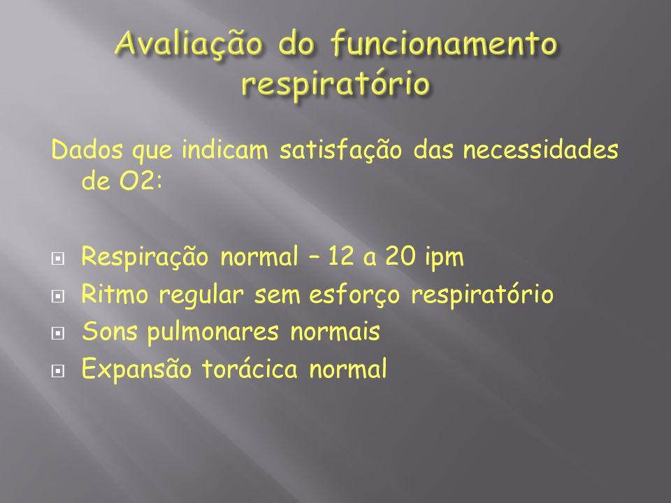 Dados que indicam satisfação das necessidades de O2: Respiração normal – 12 a 20 ipm Ritmo regular sem esforço respiratório Sons pulmonares normais Ex