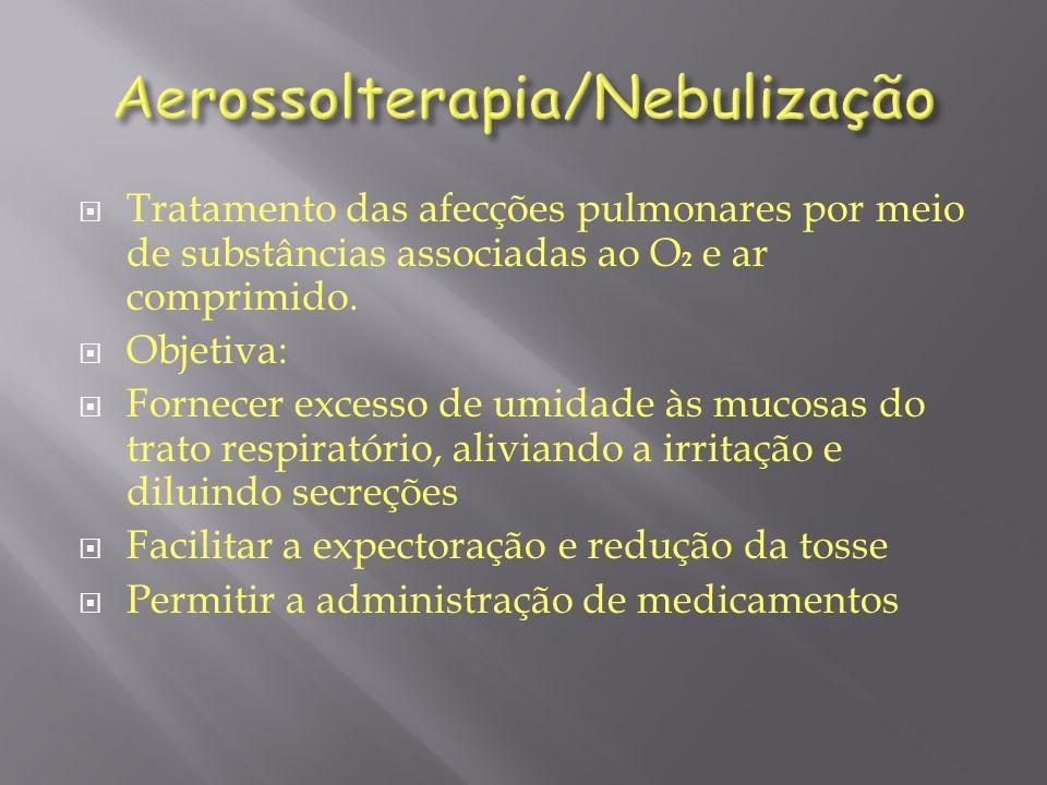 Tratamento das afecções pulmonares por meio de substâncias associadas ao O 2 e ar comprimido. Objetiva: Fornecer excesso de umidade às mucosas do trat