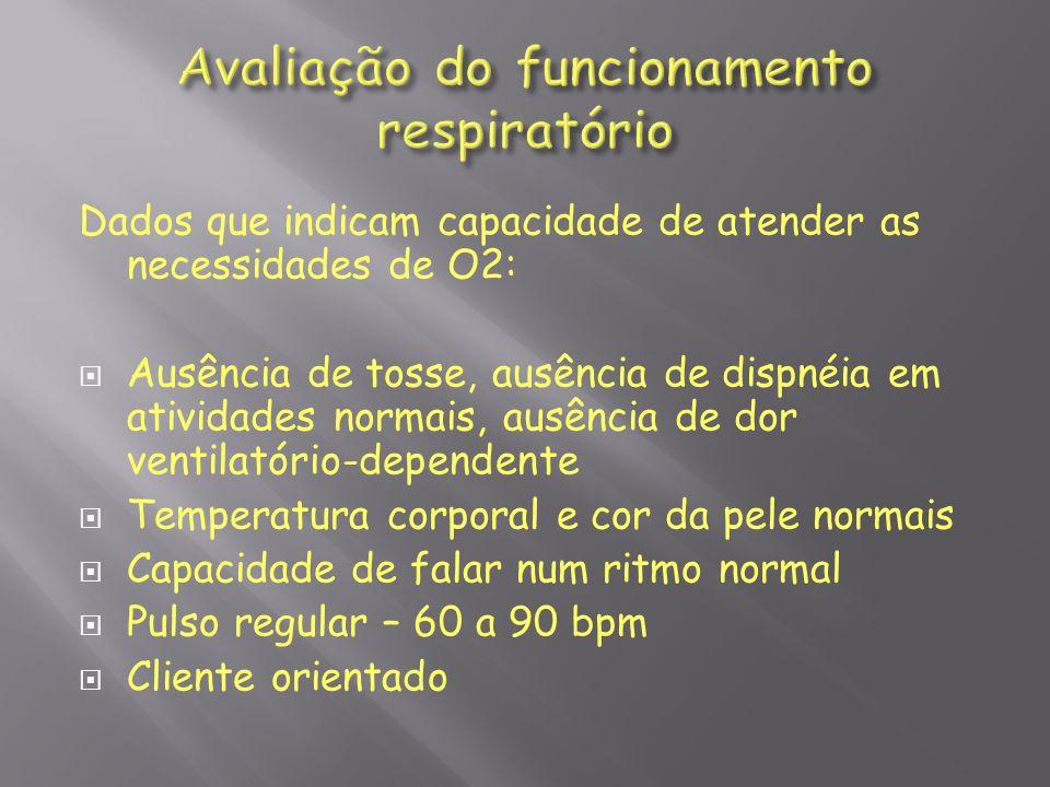 Dados que indicam oxigenação inadequada dos tecidos: Respiração acima de 18 e abaixo de 12 ipm nos adultos Respiração laboriosa (retração intercostal, batimento de asa do nariz), Respiração irregular, dispnéia Agitação, inquietação, prostração, convulsão e coma Taquicardia (precoce), bradicardia, hipotensão e parada cardíaca Cianose ou palidez cutânea Tosse persistente, expectoração