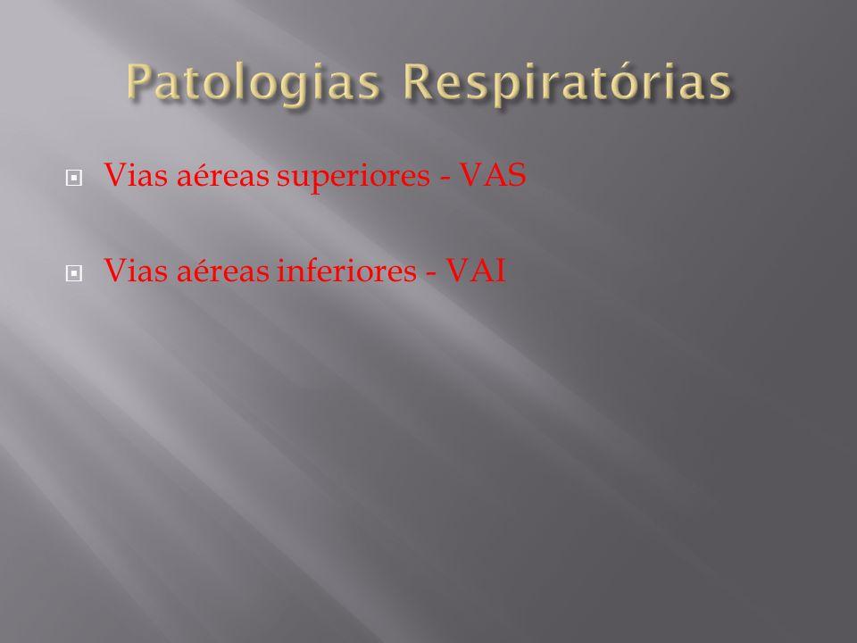 Rinite aguda ou crônica, alérgica ou não Rinite viral - resfriado comum ( ex.