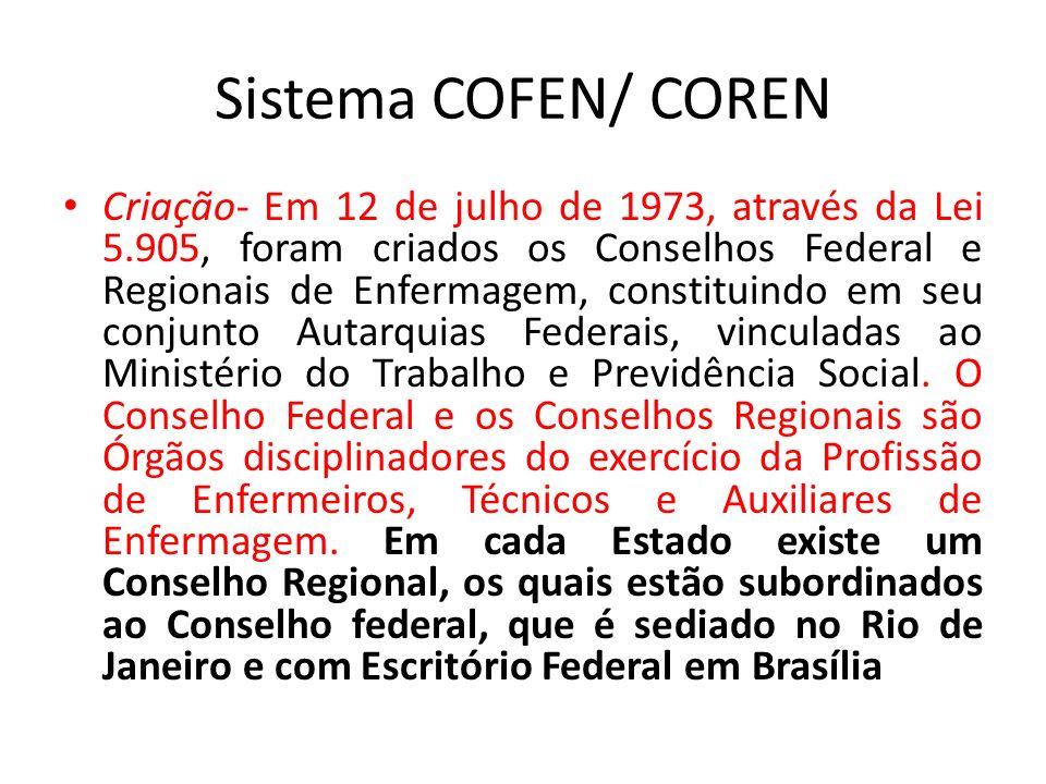 Sistema COFEN/ COREN Criação- Em 12 de julho de 1973, através da Lei 5.905, foram criados os Conselhos Federal e Regionais de Enfermagem, constituindo