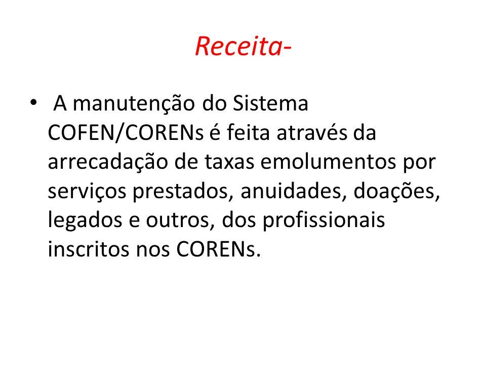 Receita- A manutenção do Sistema COFEN/CORENs é feita através da arrecadação de taxas emolumentos por serviços prestados, anuidades, doações, legados