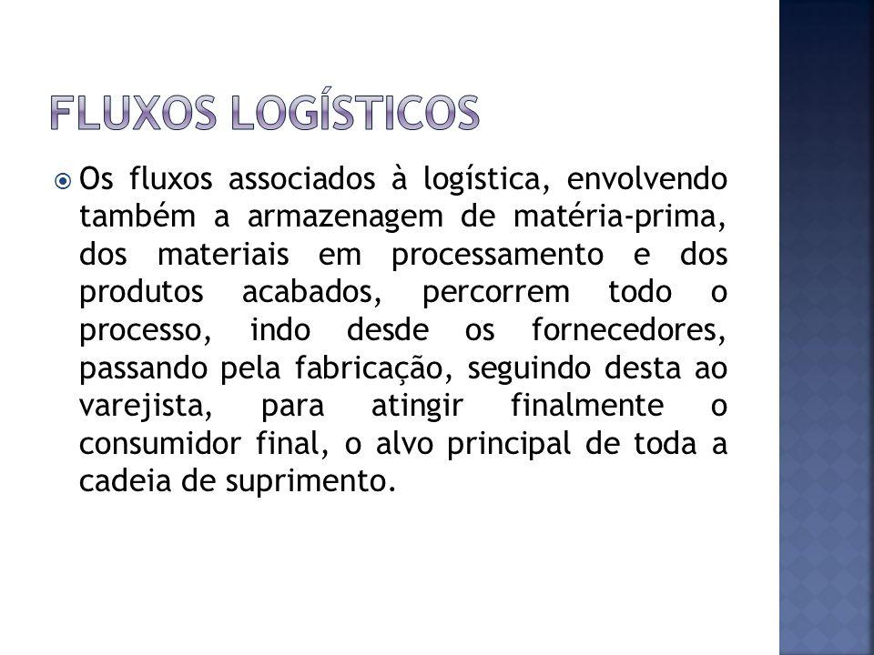 Os fluxos associados à logística, envolvendo também a armazenagem de matéria-prima, dos materiais em processamento e dos produtos acabados, percorrem