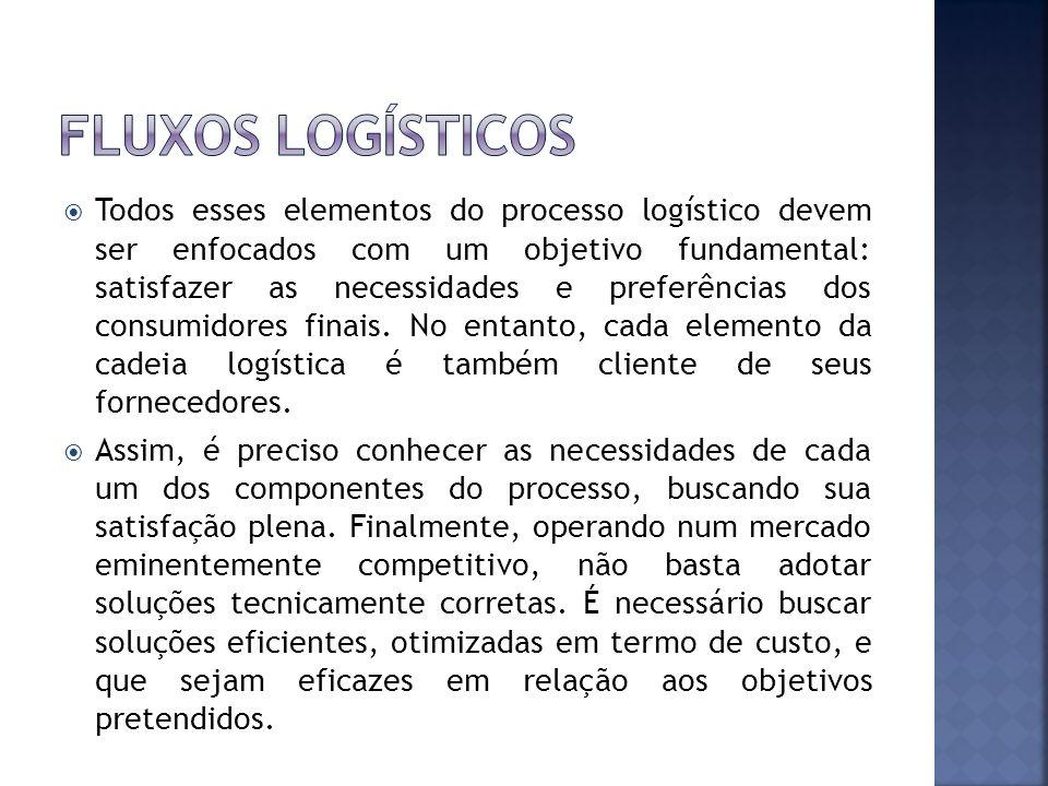 Todos esses elementos do processo logístico devem ser enfocados com um objetivo fundamental: satisfazer as necessidades e preferências dos consumidore