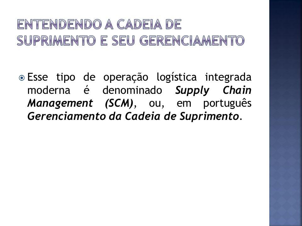 Esse tipo de operação logística integrada moderna é denominado Supply Chain Management (SCM), ou, em português Gerenciamento da Cadeia de Suprimento.