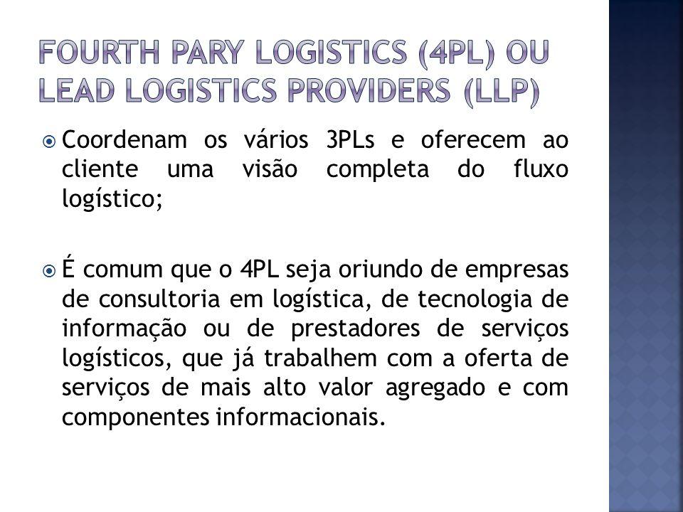 Coordenam os vários 3PLs e oferecem ao cliente uma visão completa do fluxo logístico; É comum que o 4PL seja oriundo de empresas de consultoria em log