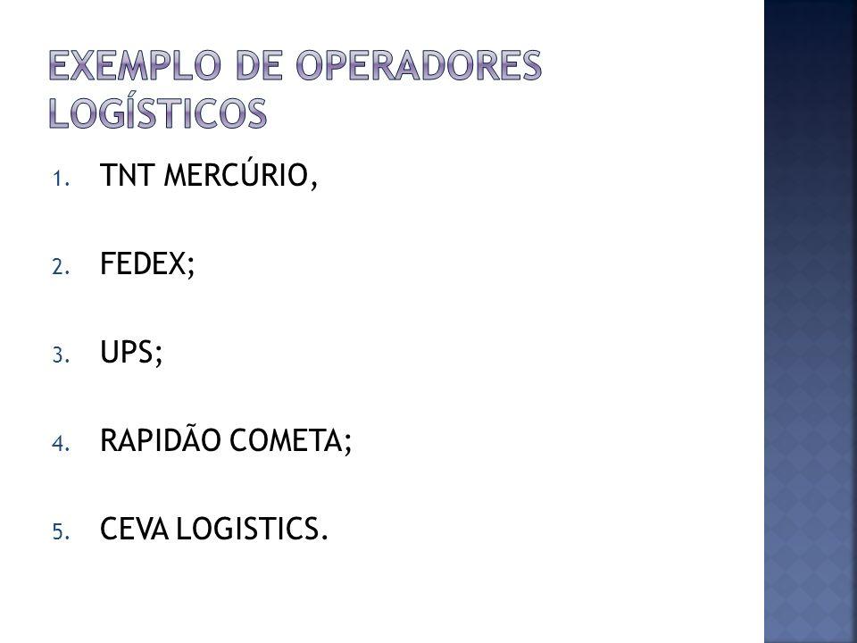 1. TNT MERCÚRIO, 2. FEDEX; 3. UPS; 4. RAPIDÃO COMETA; 5. CEVA LOGISTICS.