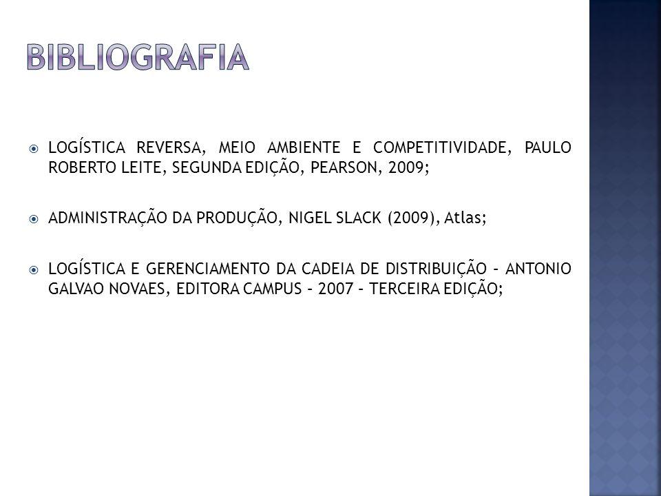 LOGÍSTICA REVERSA, MEIO AMBIENTE E COMPETITIVIDADE, PAULO ROBERTO LEITE, SEGUNDA EDIÇÃO, PEARSON, 2009; ADMINISTRAÇÃO DA PRODUÇÃO, NIGEL SLACK (2009),