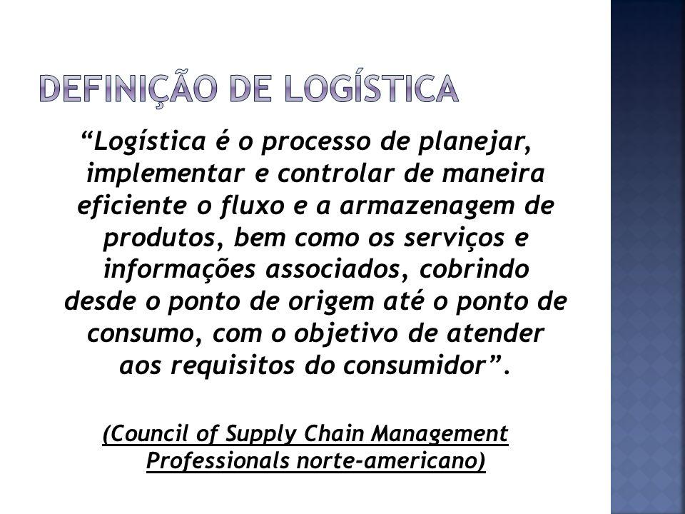3 PL (THIRD-PARTY LOGISTICS); PSL (PRESTADOR DE SERVIÇO LOGÍSTICO); INTEGRATED LOGISTICS PROVIDERS