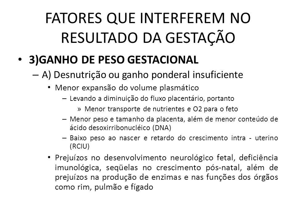 FATORES QUE INTERFEREM NO RESULTADO DA GESTAÇÃO – B) Ganho de peso excessivo ou início da gestação com excesso de peso São fatores de risco para complicações como DM gestacional e HAS principalmente no final da gestação Desencadeia uma cascata onde os níveis elevados de glicose estimulam a produção de insulina pelo feto – Resulta em aumento indesejado da lipogênese fetal e excessivo depósito de gordura, resultando em um bebê obeso que é considerado de risco (GIG) » Taxa de mortalidade em bebês com mais de 4Kg (macrossomia fetal) é maior em comparação aos bebês com 3 a 4 Kg » Maior taxa de cesáreas