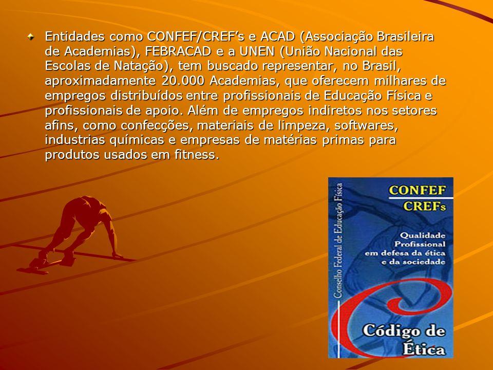 Entidades como CONFEF/CREFs e ACAD (Associação Brasileira de Academias), FEBRACAD e a UNEN (União Nacional das Escolas de Natação), tem buscado repres