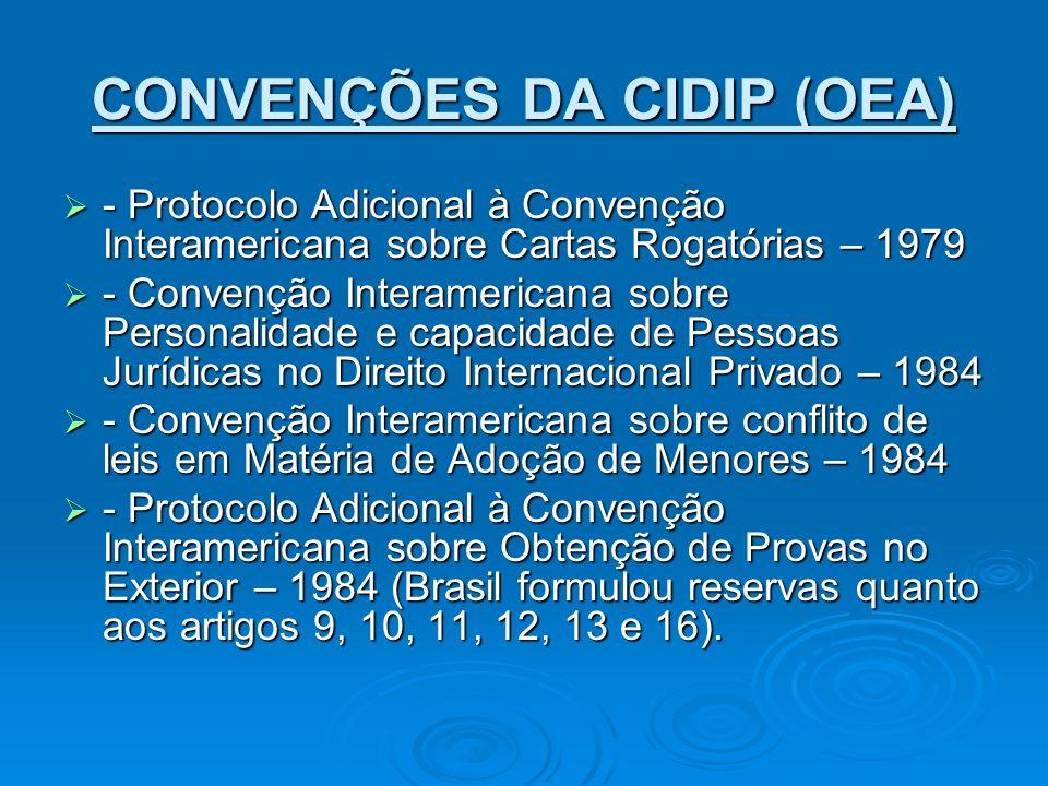 CONVENÇÕES DA CIDIP (OEA) - Protocolo Adicional à Convenção Interamericana sobre Cartas Rogatórias – 1979 - Protocolo Adicional à Convenção Interameri