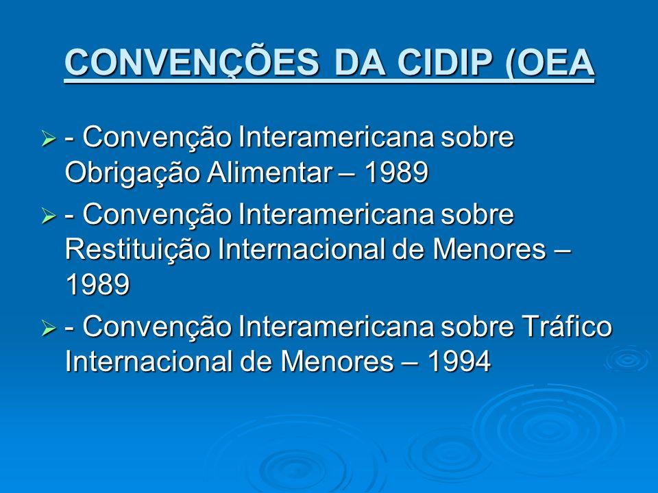 CONVENÇÕES DA CIDIP (OEA - Convenção Interamericana sobre Obrigação Alimentar – 1989 - Convenção Interamericana sobre Obrigação Alimentar – 1989 - Con