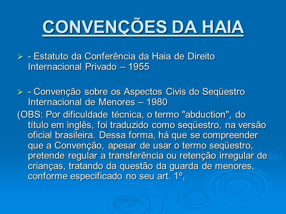 CONVENÇÕES DA HAIA - Estatuto da Conferência da Haia de Direito Internacional Privado – 1955 - Estatuto da Conferência da Haia de Direito Internaciona