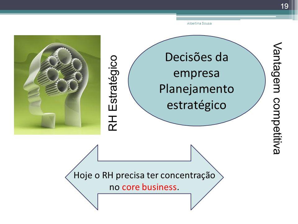 19 Albertina Sousa Decisões da empresa Planejamento estratégico Hoje o RH precisa ter concentração no core business. RH Estratégico Vantagem competiti