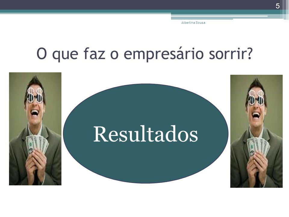 O que faz o empresário sorrir? Albertina Sousa 5 Resultados