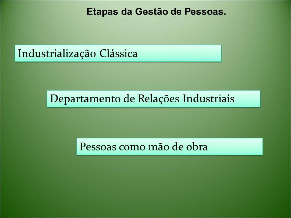 Industrialização Clássica Departamento de Relações Industriais Pessoas como mão de obra