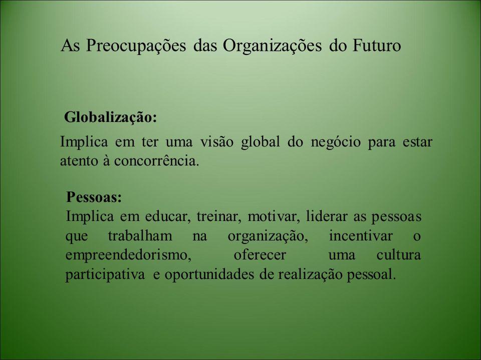 As Preocupações das Organizações do Futuro Globalização: Implica em ter uma visão global do negócio para estar atento à concorrência. Pessoas: Implica