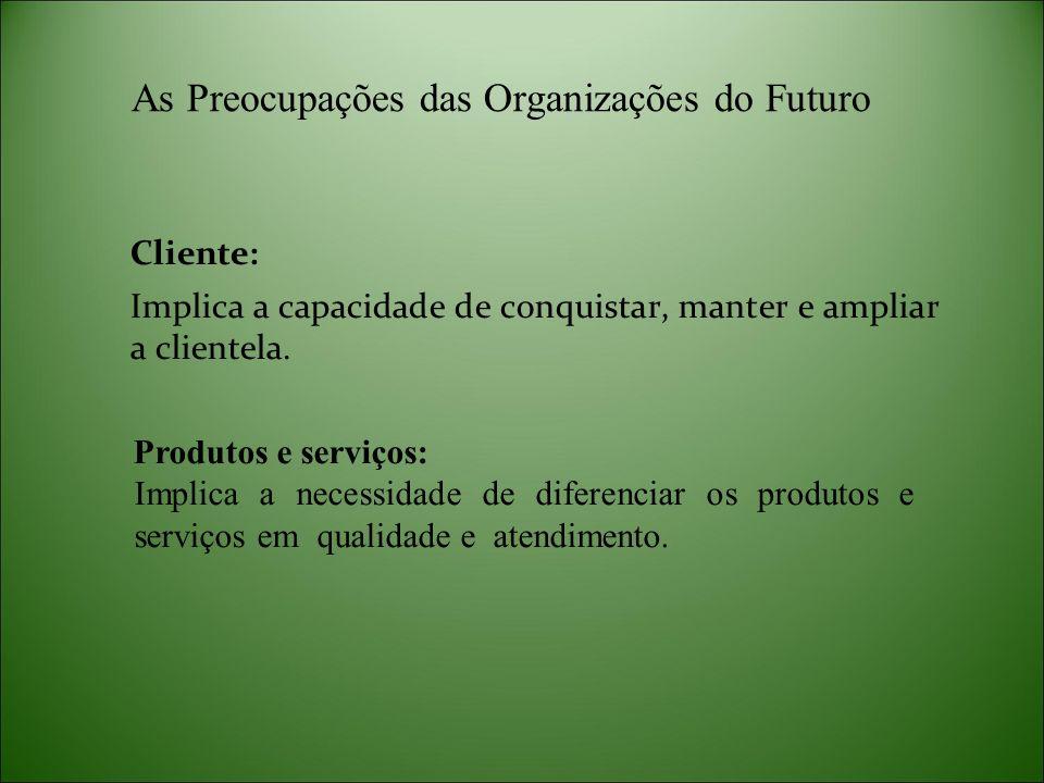 As Preocupações das Organizações do Futuro Cliente: Implica a capacidade de conquistar, manter e ampliar a clientela. Produtos e serviços: Implica a n