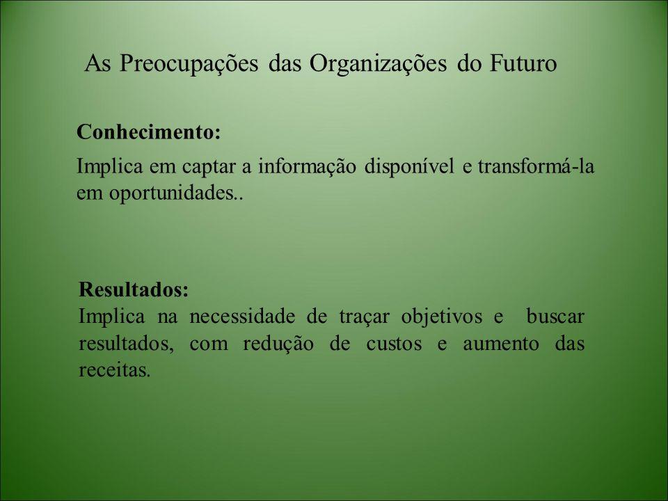 As Preocupações das Organizações do Futuro Conhecimento: Implica em captar a informação disponível e transformá-la em oportunidades.. Resultados: Impl