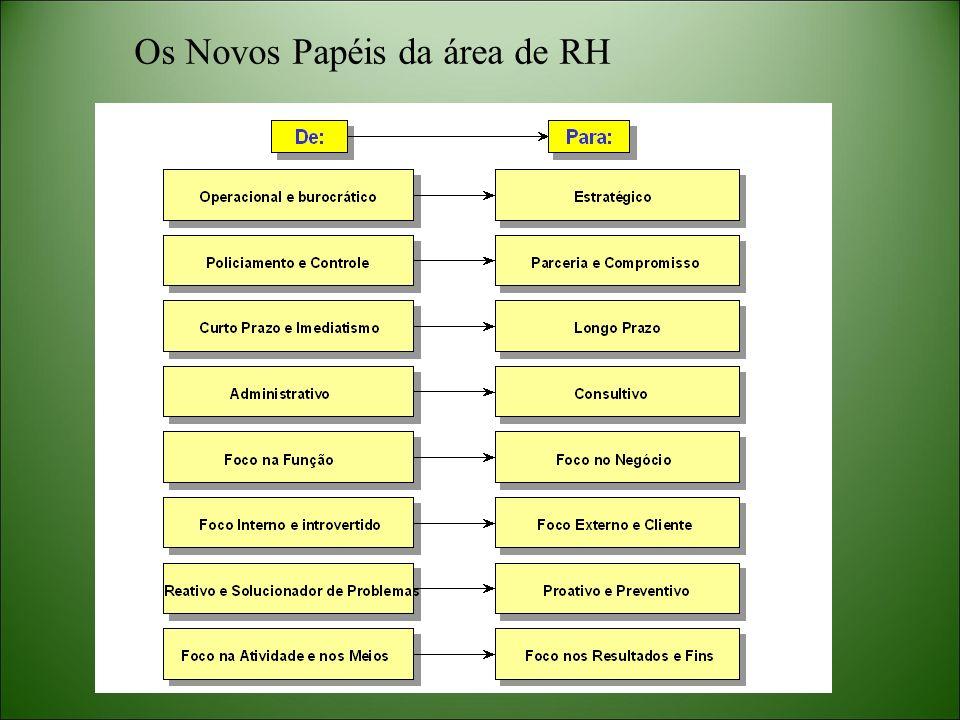 Os Novos Papéis da área de RH