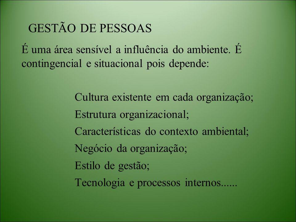 GESTÃO DE PESSOAS Cultura existente em cada organização; Estrutura organizacional; Características do contexto ambiental; Negócio da organização; Esti