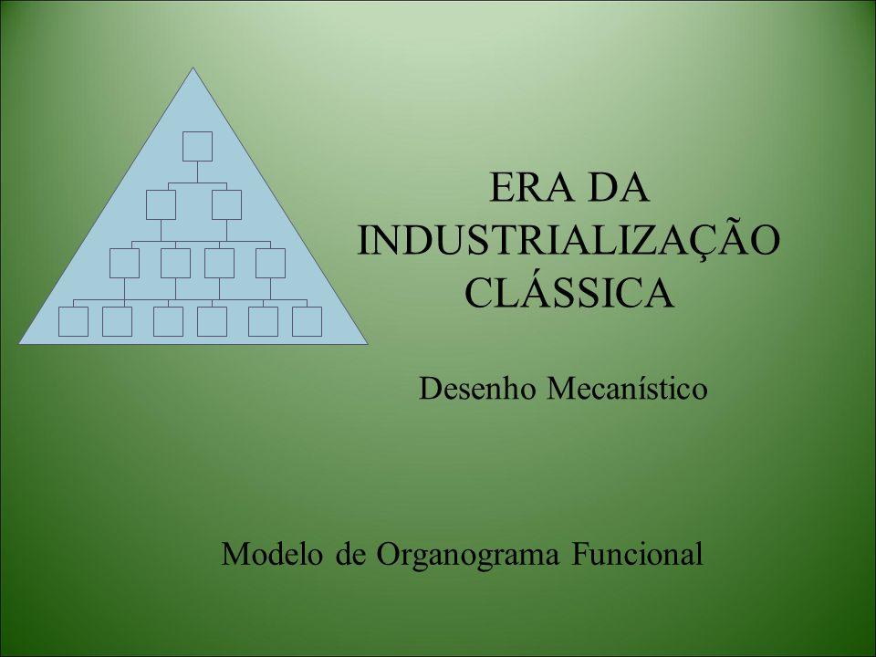 ERA DA INDUSTRIALIZAÇÃO CLÁSSICA Desenho Mecanístico Modelo de Organograma Funcional