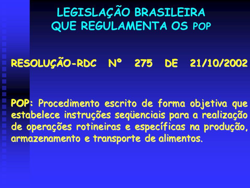 LEGISLAÇÃO BRASILEIRA QUE REGULAMENTA OS POP RESOLUÇÃO-RDC Nº 275 DE 21/10/2002 POP: Procedimento escrito de forma objetiva que estabelece instruções