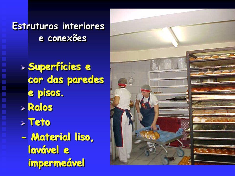 Estruturas interiores e conexões Superfícies e cor das paredes e pisos. Superfícies e cor das paredes e pisos. Ralos Ralos Teto Teto - Material liso,