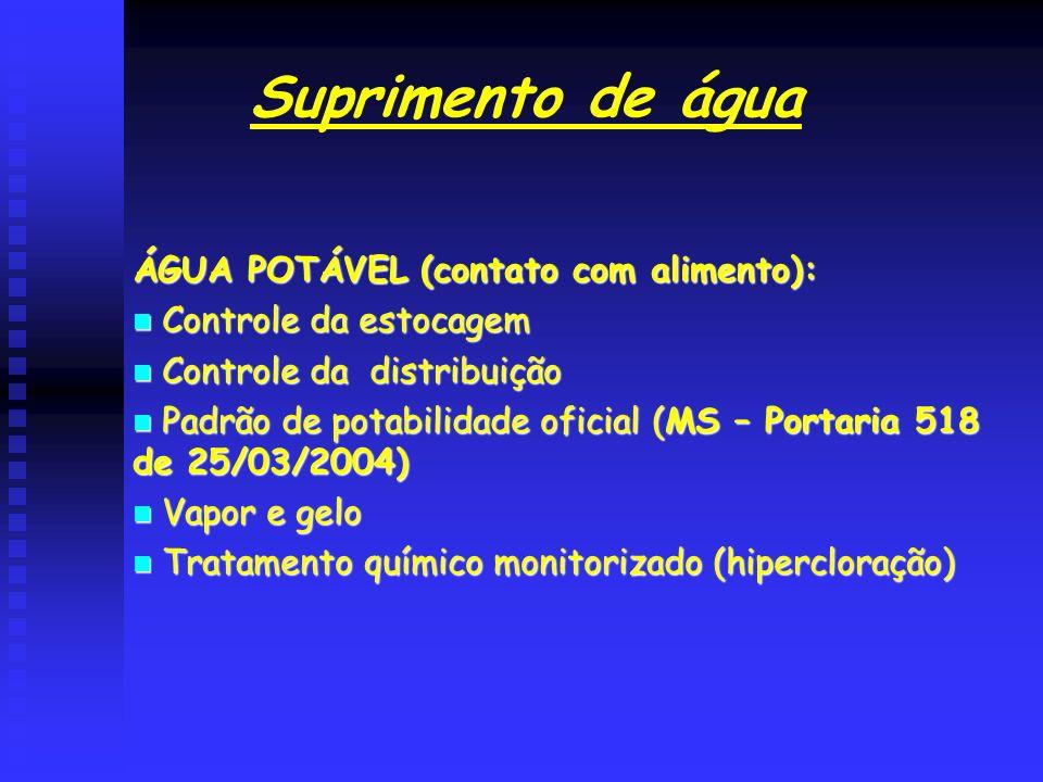 Suprimento de água ÁGUA POTÁVEL (contato com alimento): Controle da estocagem Controle da estocagem Controle da distribuição Controle da distribuição