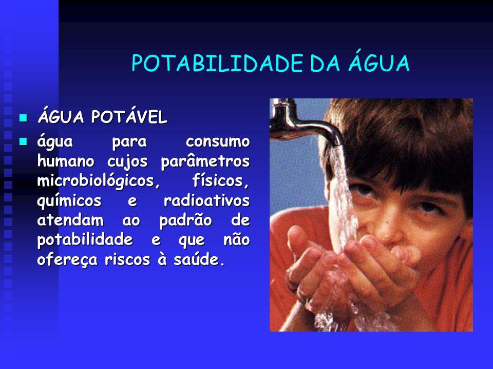 POTABILIDADE DA ÁGUA ÁGUA POTÁVEL ÁGUA POTÁVEL água para consumo humano cujos parâmetros microbiológicos, físicos, químicos e radioativos atendam ao p