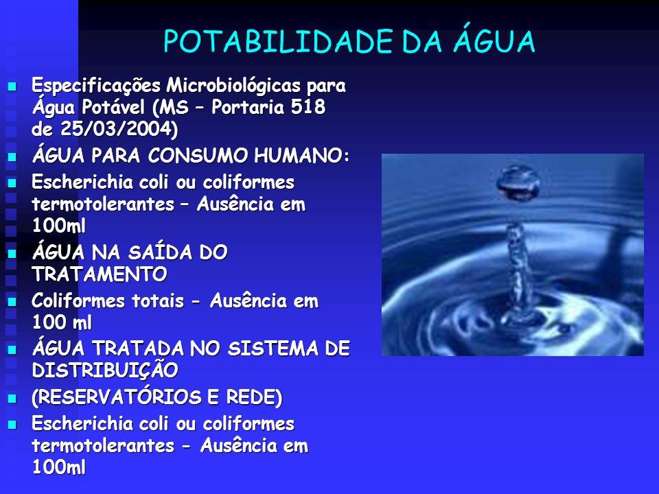 POTABILIDADE DA ÁGUA Especificações Microbiológicas para Água Potável (MS – Portaria 518 de 25/03/2004) Especificações Microbiológicas para Água Potáv
