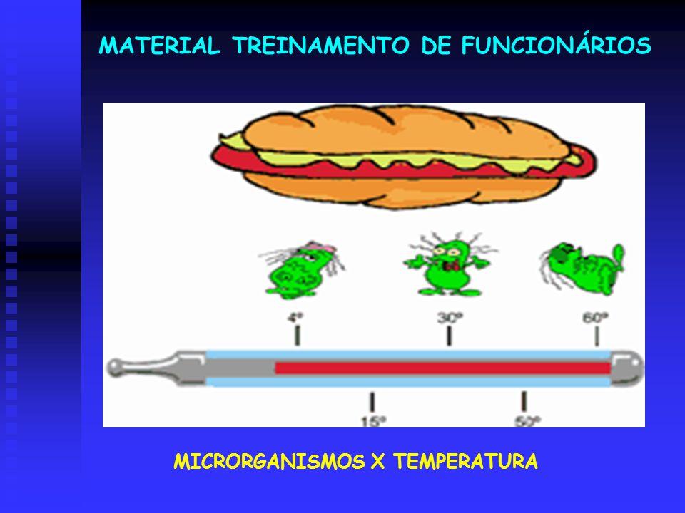 MICRORGANISMOS X TEMPERATURA MATERIAL TREINAMENTO DE FUNCIONÁRIOS