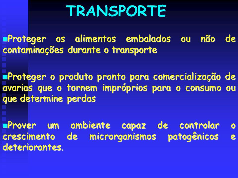 TRANSPORTE Proteger os alimentos embalados ou não de contaminações durante o transporte Proteger os alimentos embalados ou não de contaminações durant