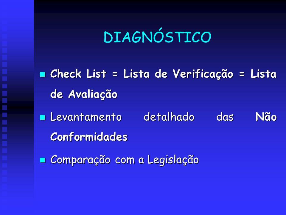 DIAGNÓSTICO Check List = Lista de Verificação = Lista de Avaliação Check List = Lista de Verificação = Lista de Avaliação Levantamento detalhado das N