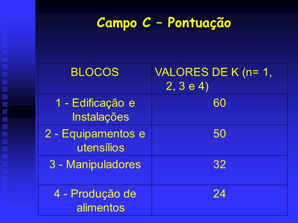 Campo C – Pontuação BLOCOSVALORES DE K (n= 1, 2, 3 e 4) 1 - Edificação e Instalações 60 2 - Equipamentos e utensílios 50 3 - Manipuladores32 4 - Produ