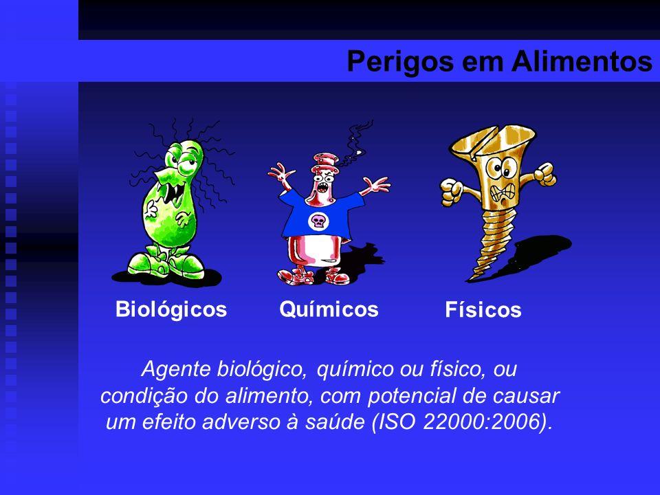 BiológicosQuímicos Físicos Perigos em Alimentos Agente biológico, químico ou físico, ou condição do alimento, com potencial de causar um efeito advers